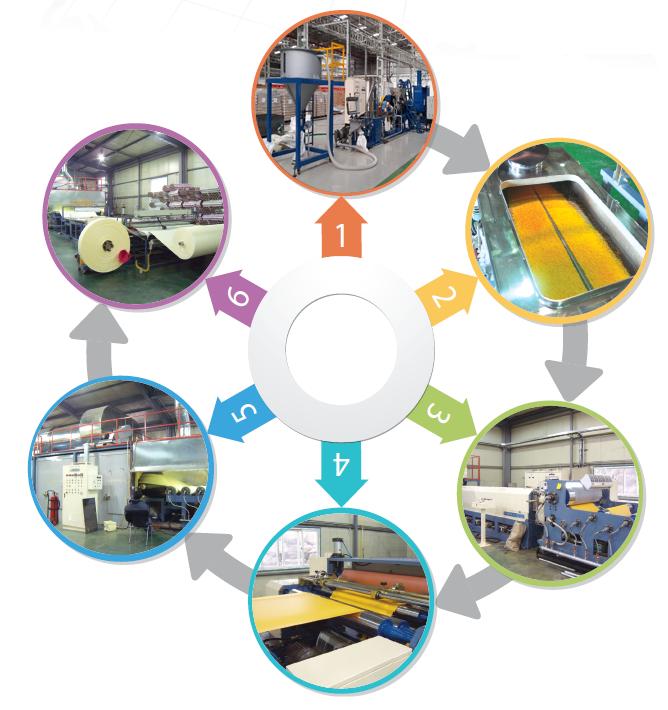 XLPE-Line-Process2
