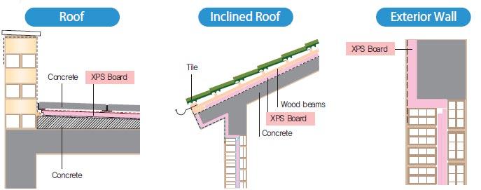 XPS Foam Board Extrusion Line manufacturer
